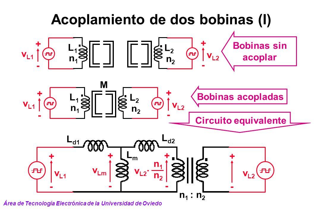 Acoplamiento de dos bobinas (I)