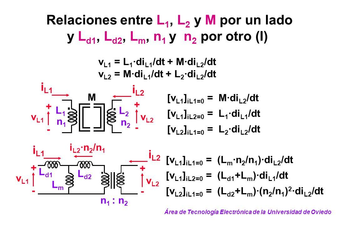 Relaciones entre L1, L2 y M por un lado y Ld1, Ld2, Lm, n1 y n2 por otro (I)