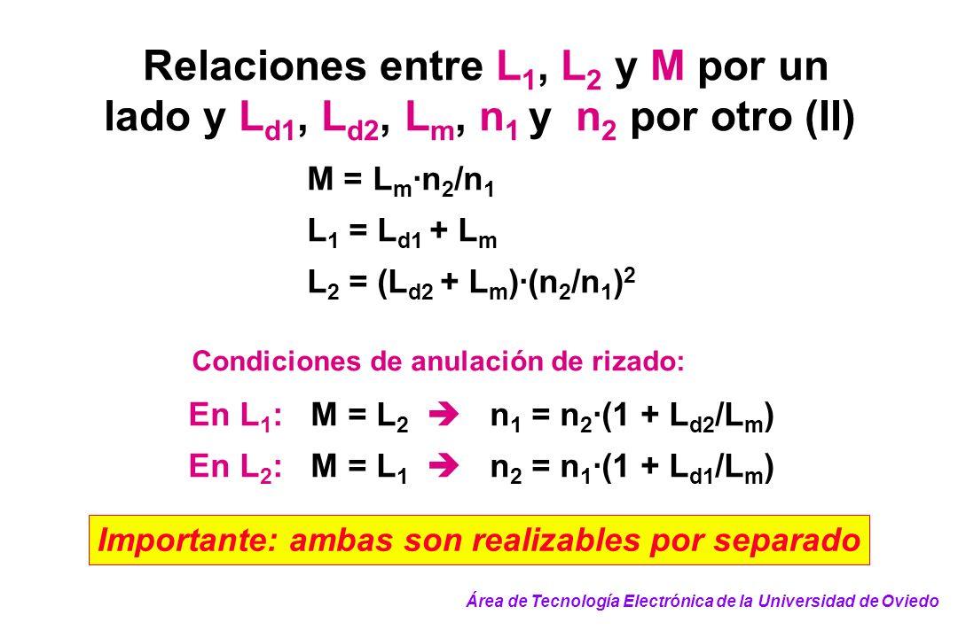 Relaciones entre L1, L2 y M por un lado y Ld1, Ld2, Lm, n1 y n2 por otro (II)
