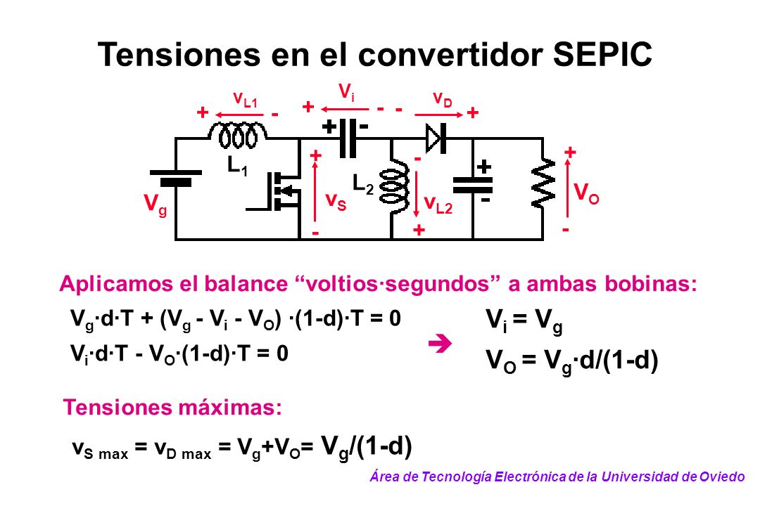 Tensiones en el convertidor SEPIC