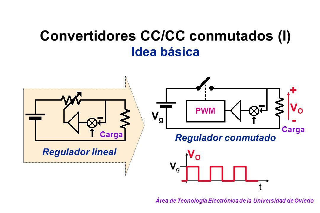 Convertidores CC/CC conmutados (I)