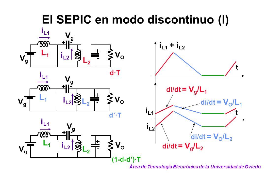 El SEPIC en modo discontinuo (I)