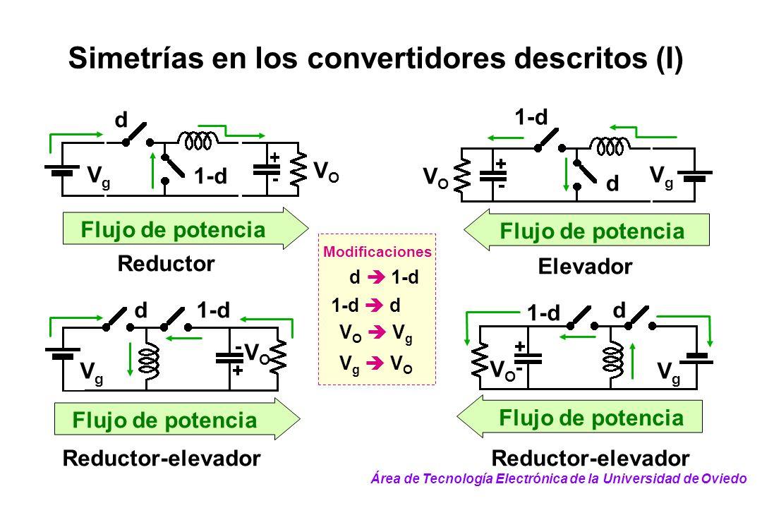 Simetrías en los convertidores descritos (I)