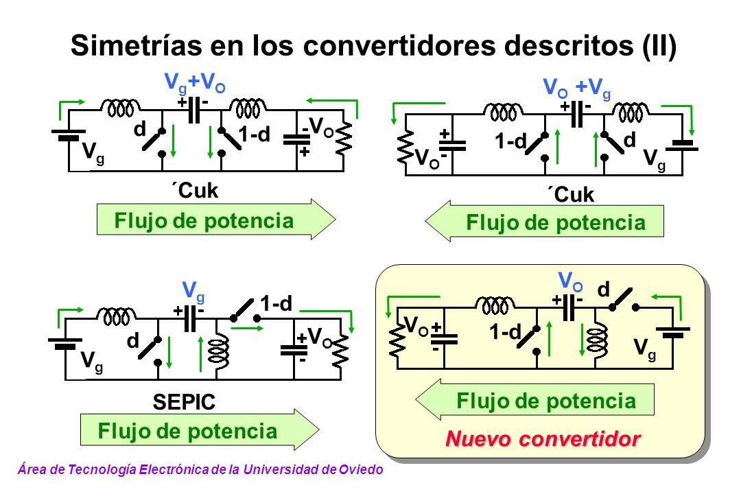 Simetrías en los convertidores descritos (II)