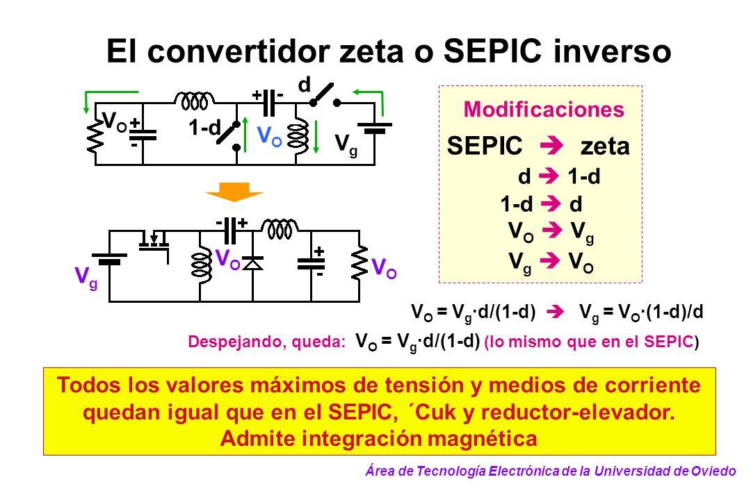 El convertidor zeta o SEPIC inverso
