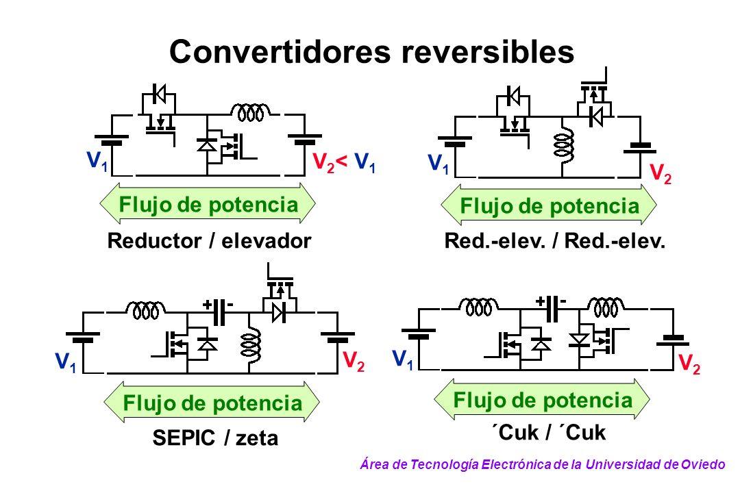Convertidores reversibles
