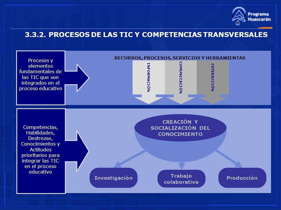 3.3.2. PROCESOS DE LAS TIC Y COMPETENCIAS TRANSVERSALES