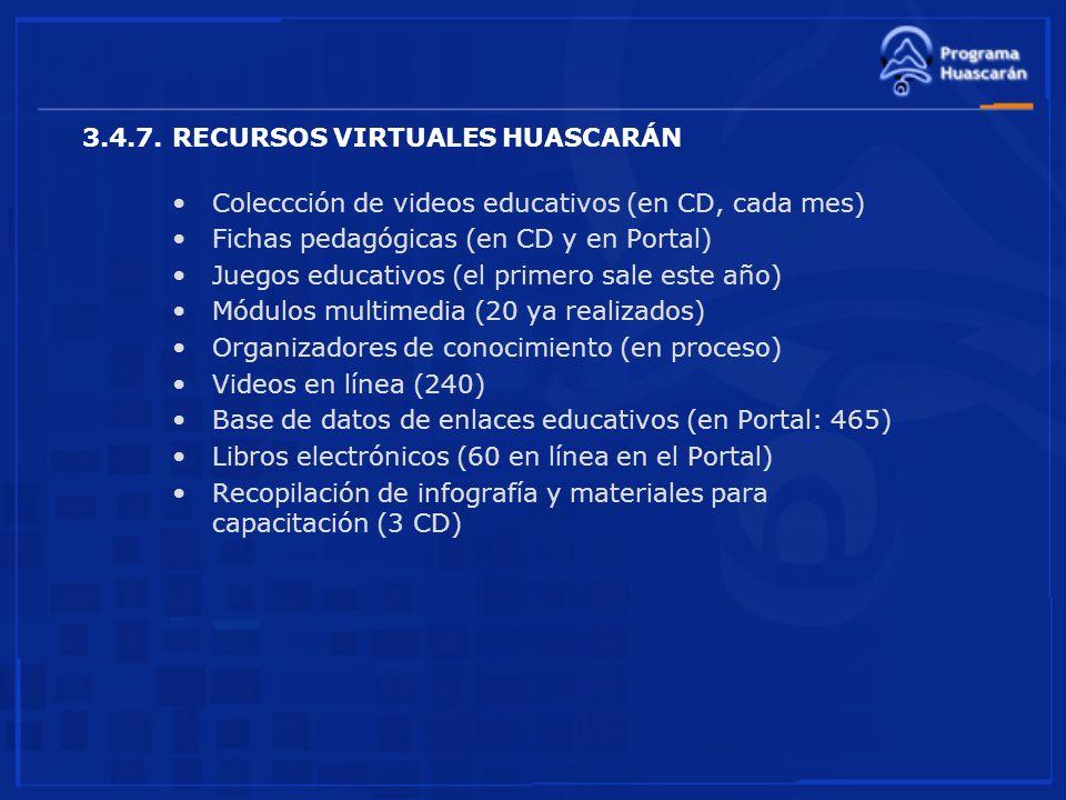 3.4.7. RECURSOS VIRTUALES HUASCARÁN