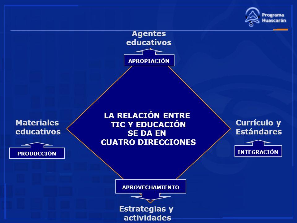 Agentes educativos LA RELACIÓN ENTRE TIC Y EDUCACIÓN SE DA EN