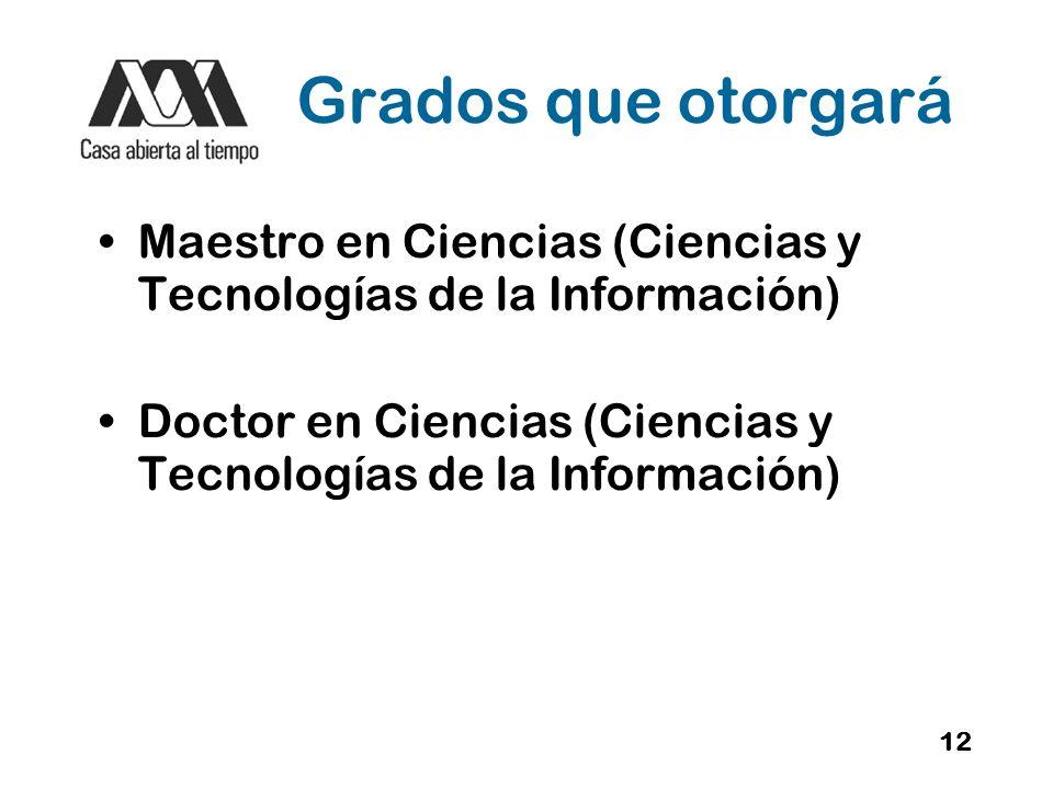 Grados que otorgará Maestro en Ciencias (Ciencias y Tecnologías de la Información) Doctor en Ciencias (Ciencias y Tecnologías de la Información)
