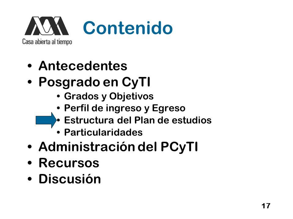 Contenido Antecedentes Posgrado en CyTI Administración del PCyTI