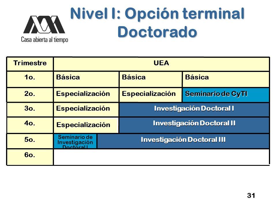 Nivel I: Opción terminal Doctorado