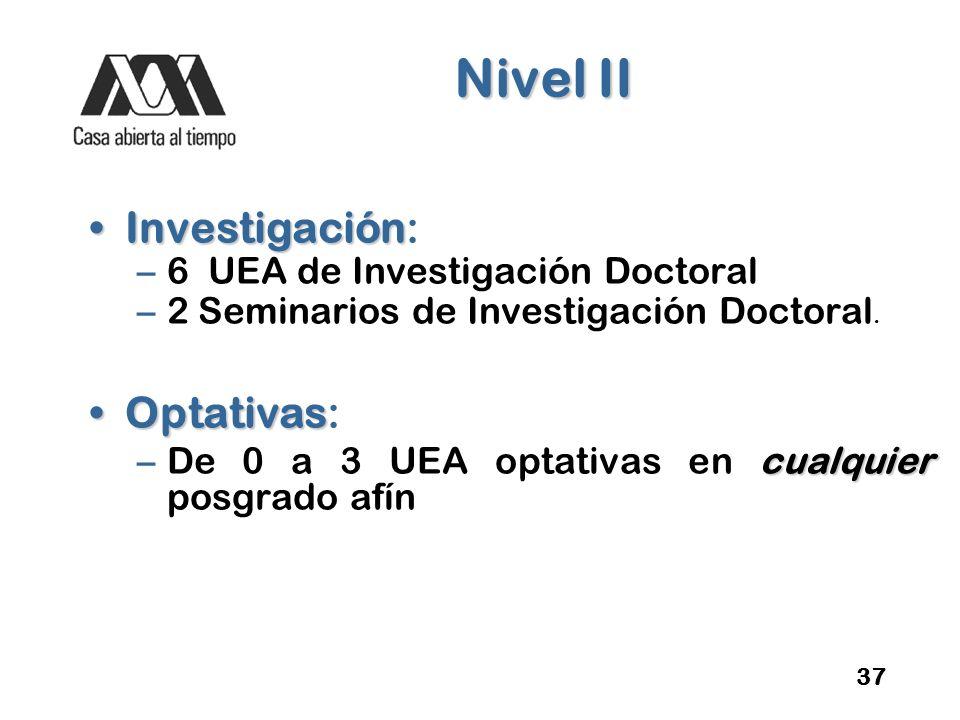 Nivel II Investigación: Optativas: 6 UEA de Investigación Doctoral