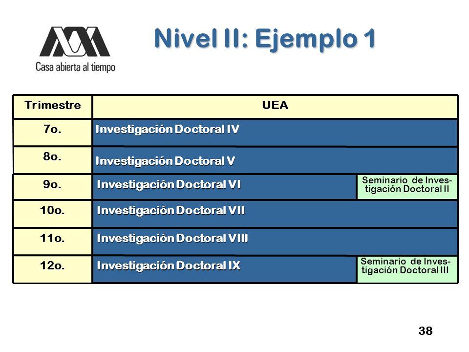 Nivel II: Ejemplo 1 Investigación Doctoral IX 12o.