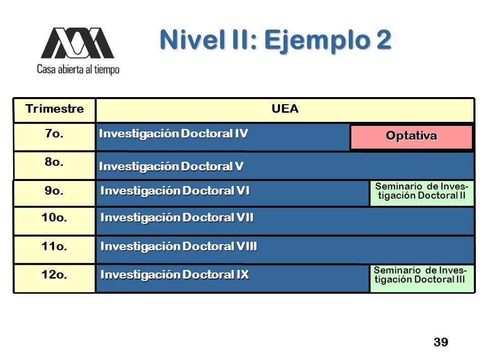 Nivel II: Ejemplo 2 Investigación Doctoral IX 12o.