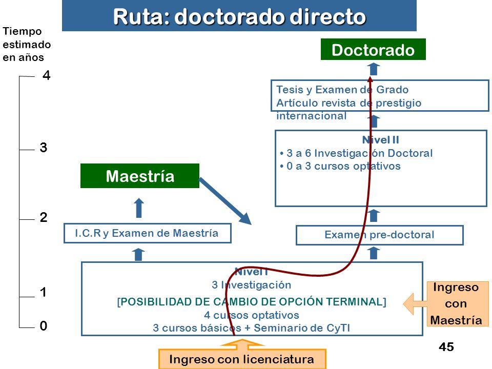 Ruta: doctorado directo