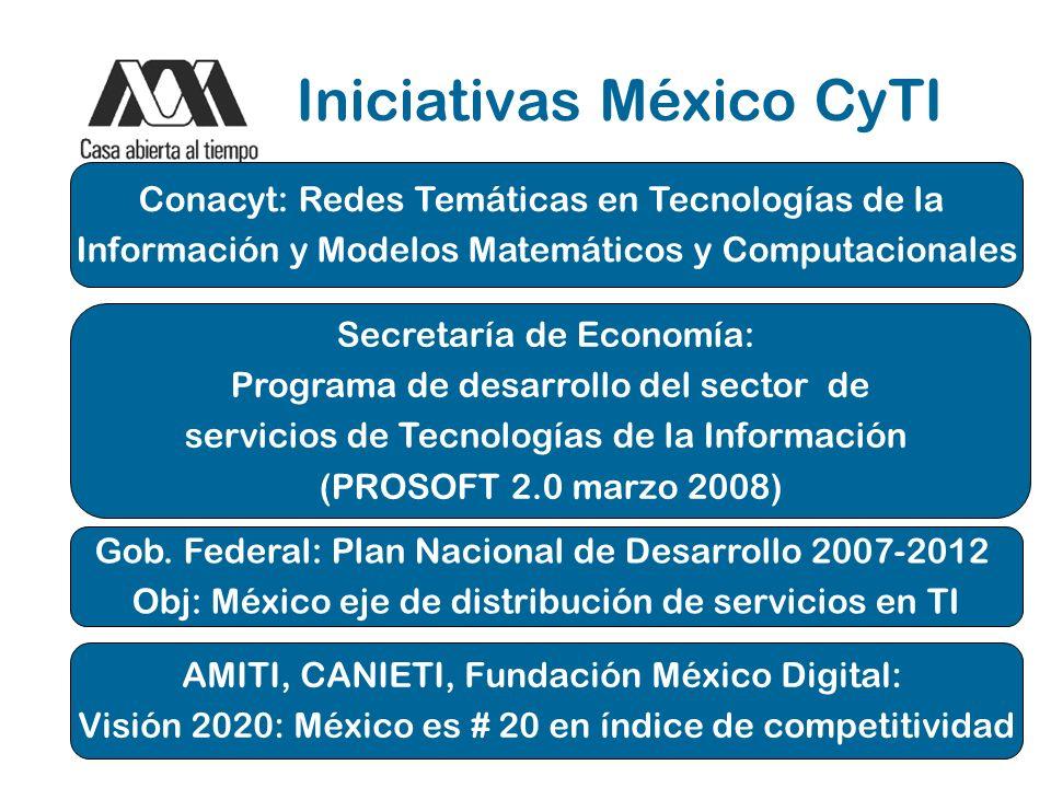 Iniciativas México CyTI