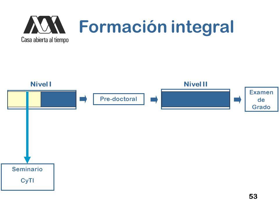 Formación integral Nivel I Nivel II 53 Examen de Grado Pre-doctoral
