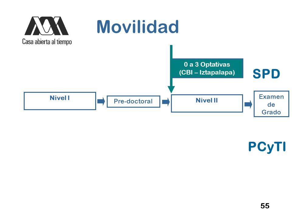 Movilidad SPD PCyTI 55 0 a 3 Optativas (CBI – Iztapalapa)