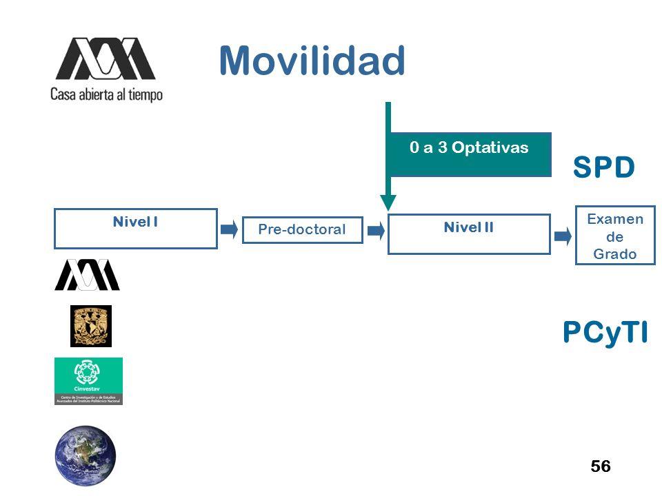 Movilidad SPD PCyTI 0 a 3 Optativas 56 Examen de Grado Nivel I