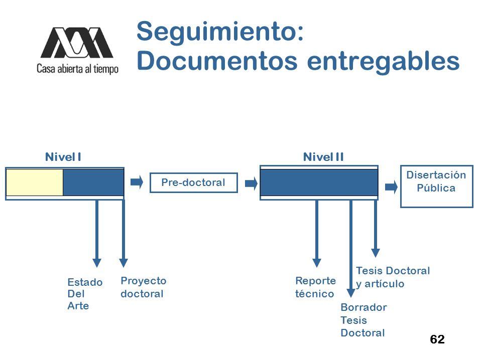 Seguimiento: Documentos entregables