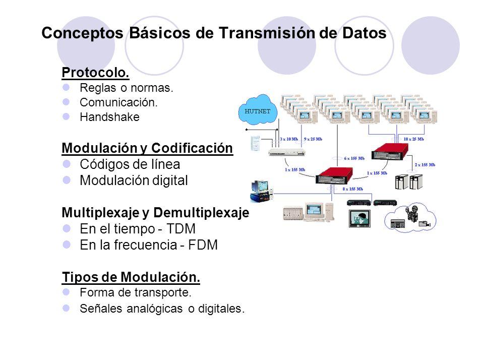 Conceptos Básicos de Transmisión de Datos