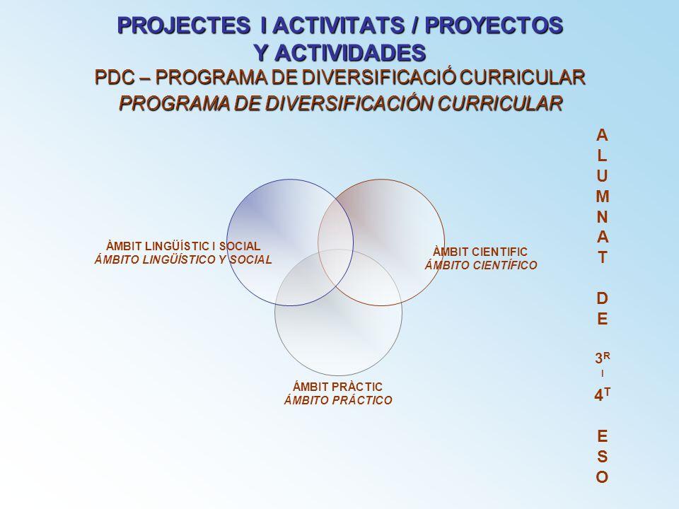 PROJECTES I ACTIVITATS / PROYECTOS Y ACTIVIDADES PDC – PROGRAMA DE DIVERSIFICACIÓ CURRICULAR PROGRAMA DE DIVERSIFICACIÓN CURRICULAR