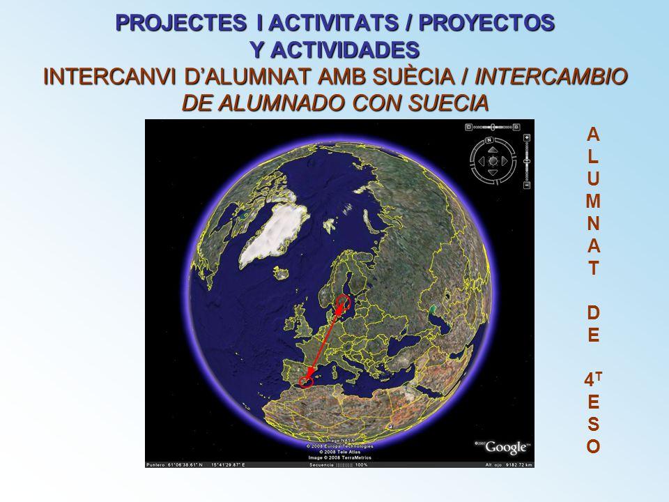 PROJECTES I ACTIVITATS / PROYECTOS Y ACTIVIDADES INTERCANVI D'ALUMNAT AMB SUÈCIA / INTERCAMBIO DE ALUMNADO CON SUECIA