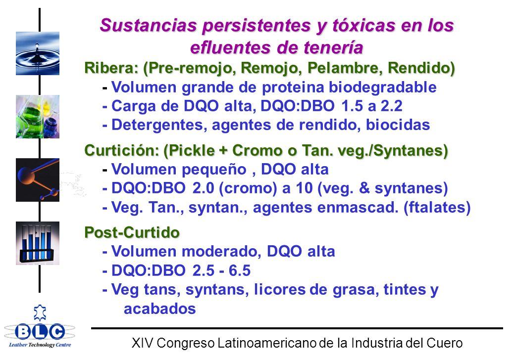 Sustancias persistentes y tóxicas en los efluentes de tenería