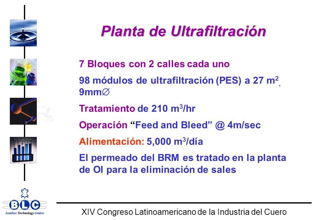 Planta de Ultrafiltración