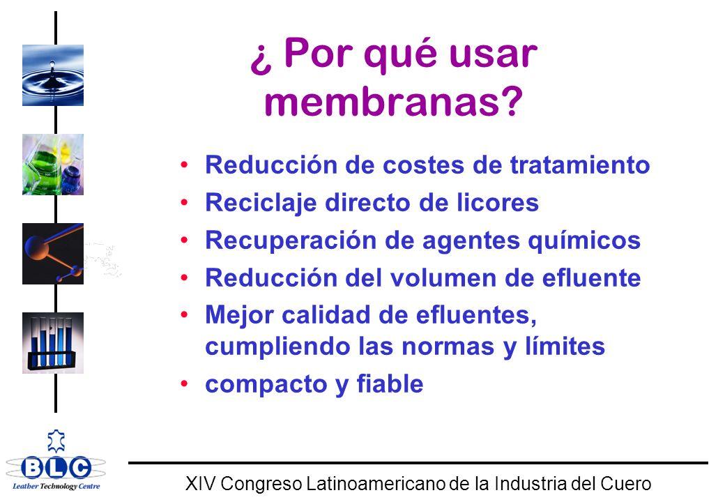¿ Por qué usar membranas