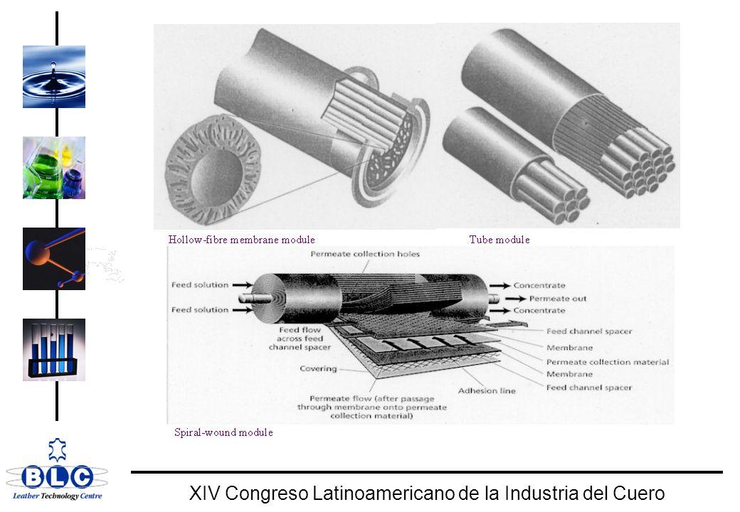 XIV Congreso Latinoamericano de la Industria del Cuero