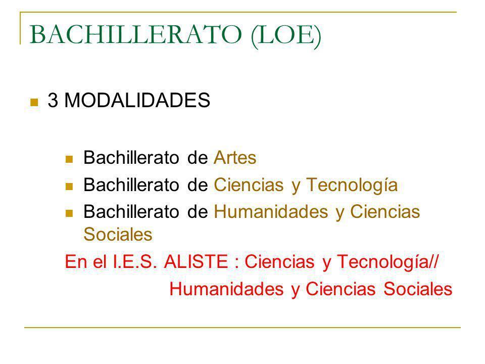 BACHILLERATO (LOE) 3 MODALIDADES Bachillerato de Artes