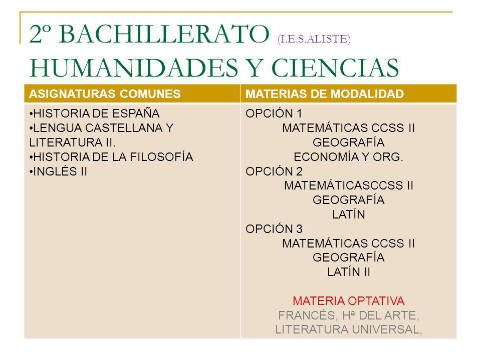 2º BACHILLERATO (I.E.S.ALISTE) HUMANIDADES Y CIENCIAS SOCIALES