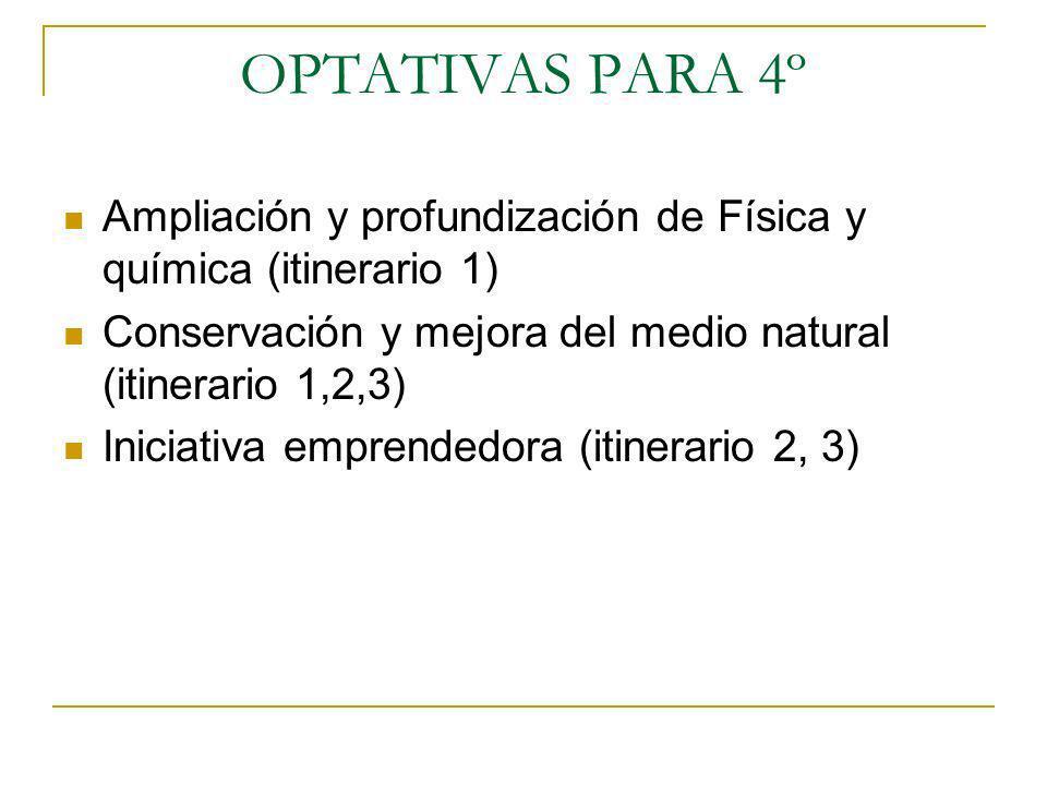 OPTATIVAS PARA 4º Ampliación y profundización de Física y química (itinerario 1) Conservación y mejora del medio natural (itinerario 1,2,3)