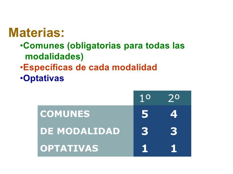 Materias:Comunes (obligatorias para todas las modalidades) Específicas de cada modalidad. Optativas.