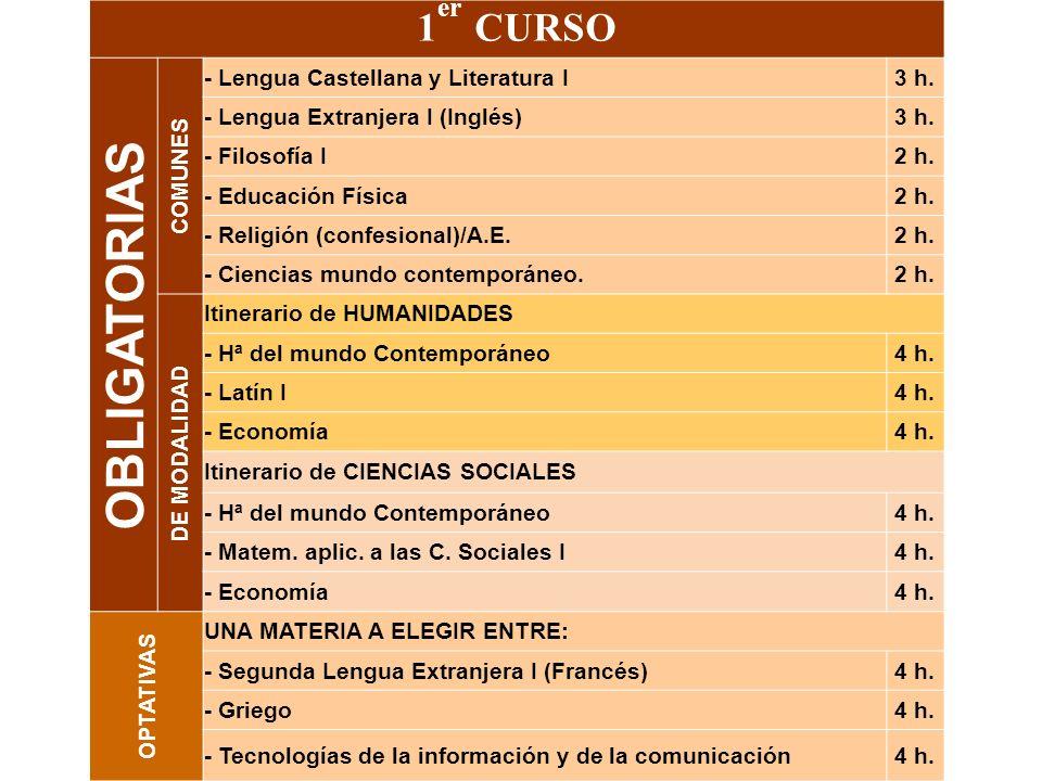 OBLIGATORIAS 1er CURSO COMUNES - Lengua Castellana y Literatura I 3 h.