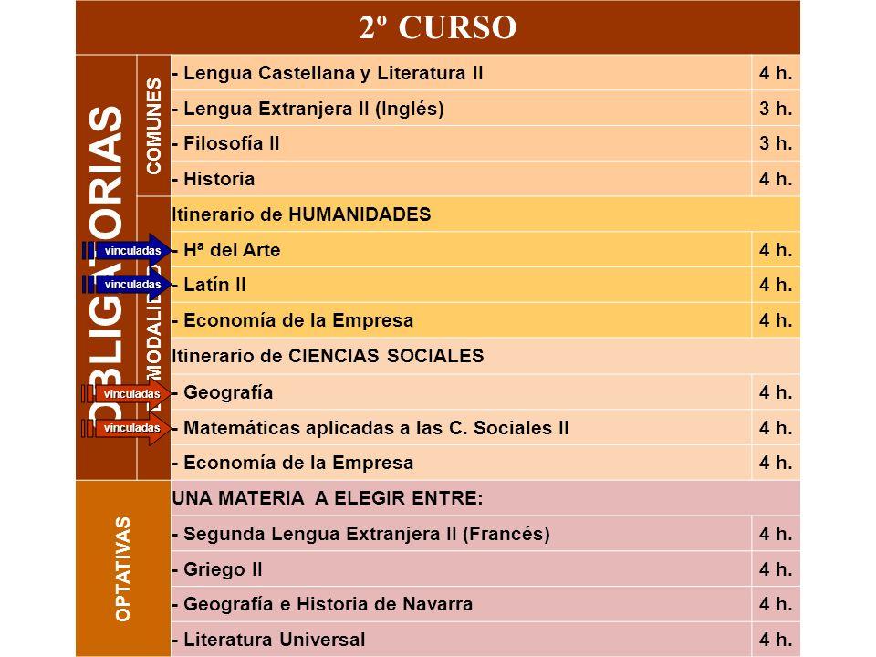 OBLIGATORIAS 2º CURSO COMUNES - Lengua Castellana y Literatura II 4 h.