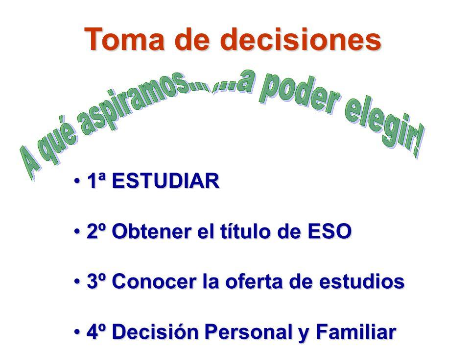 Toma de decisiones A qué aspiramos... ...a poder elegir! 1ª ESTUDIAR