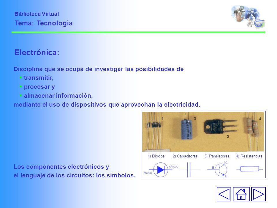 Electrónica: Tema: Tecnología