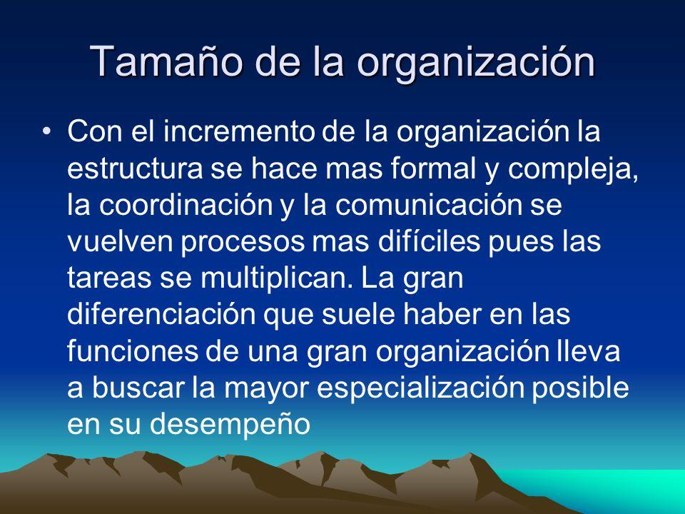 Tamaño de la organización