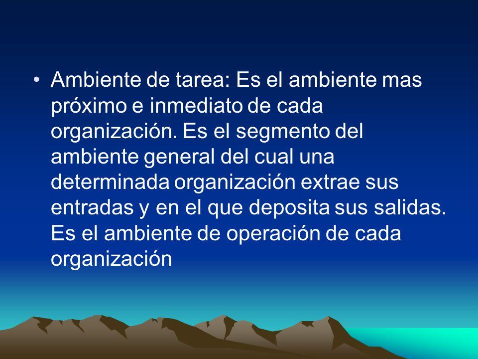 Ambiente de tarea: Es el ambiente mas próximo e inmediato de cada organización.