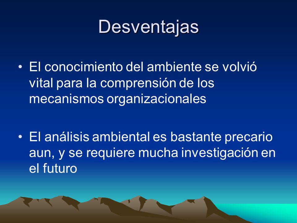 Desventajas El conocimiento del ambiente se volvió vital para la comprensión de los mecanismos organizacionales.