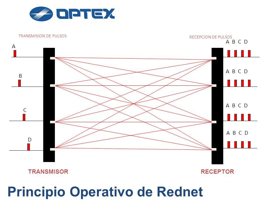 Principio Operativo de Rednet