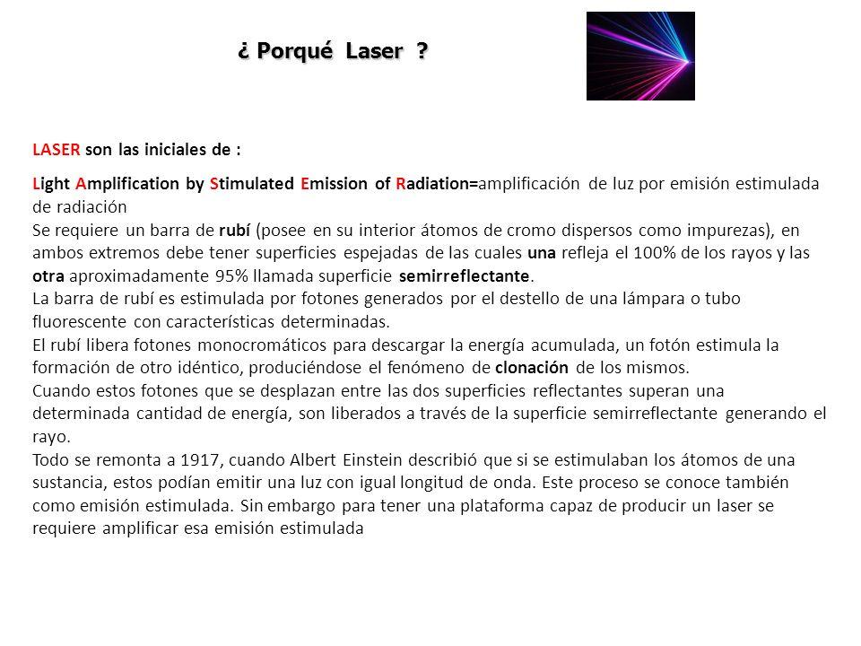 ¿ Porqué Laser LASER son las iniciales de :