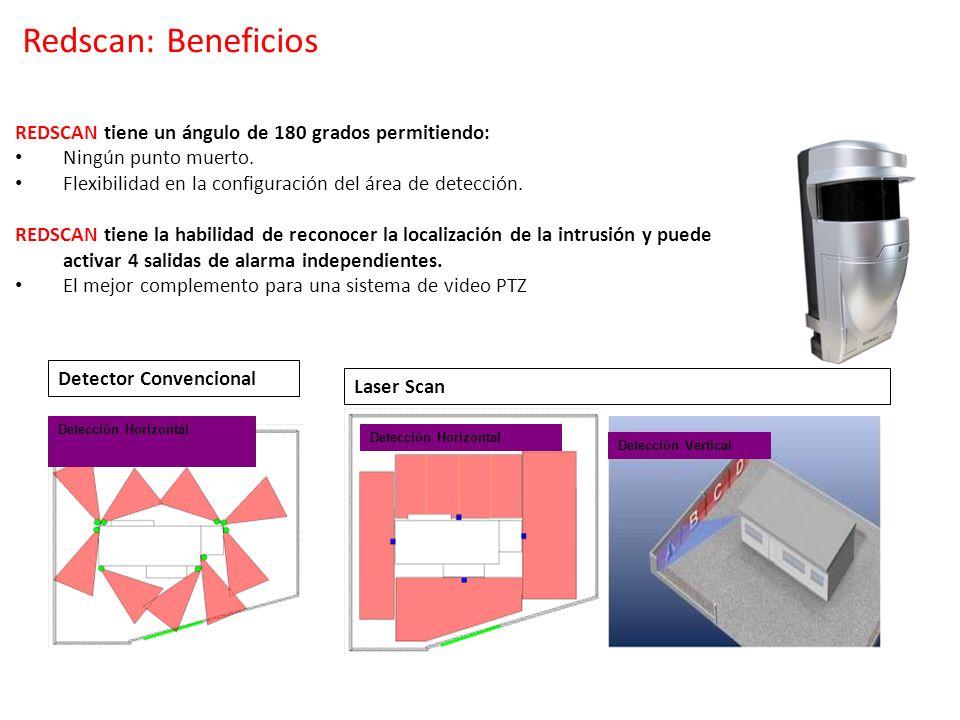 Redscan: Beneficios REDSCAN tiene un ángulo de 180 grados permitiendo: