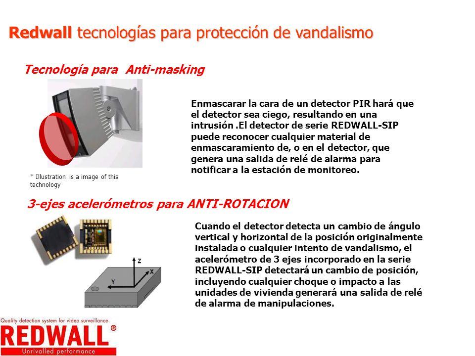 Redwall tecnologías para protección de vandalismo