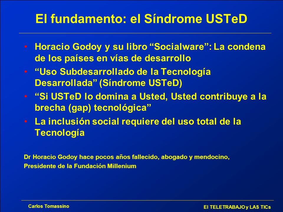 El fundamento: el Síndrome USTeD