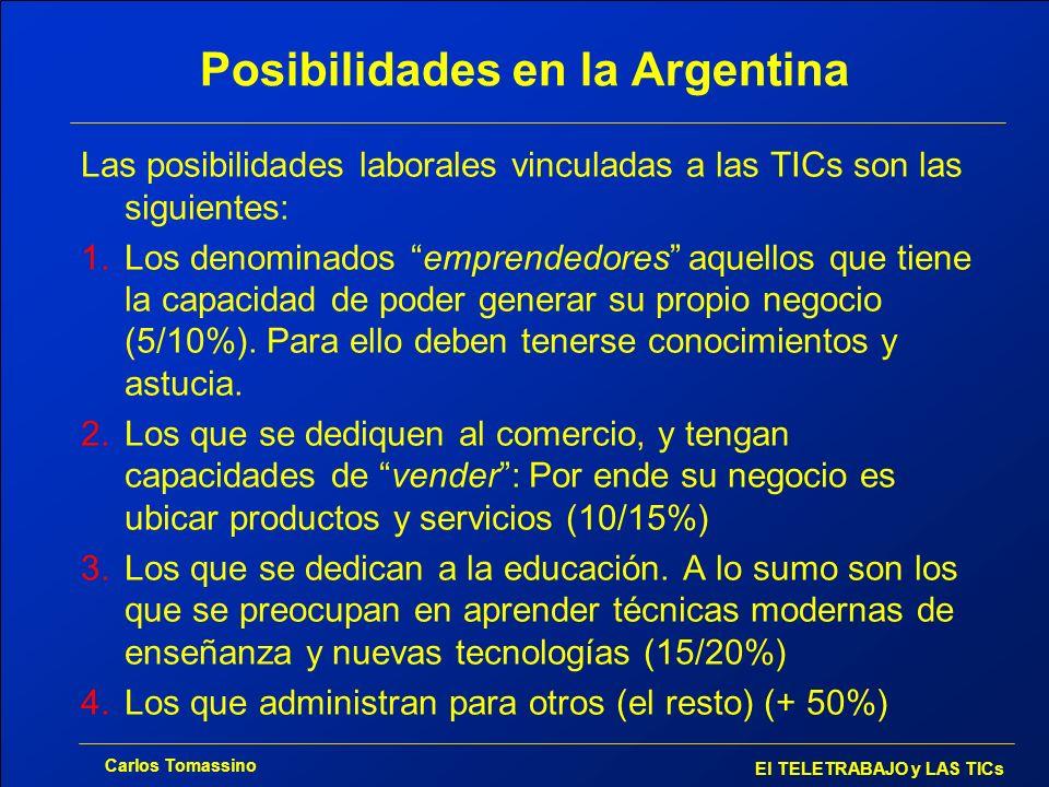 Posibilidades en la Argentina