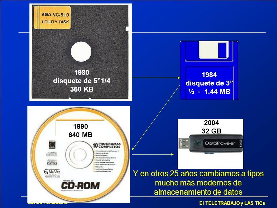 1980 disquete de 5 1/4. 360 KB. 1984. disquete de 3 ½ - 1.44 MB. 2004. 32 GB. 1990. 640 MB.